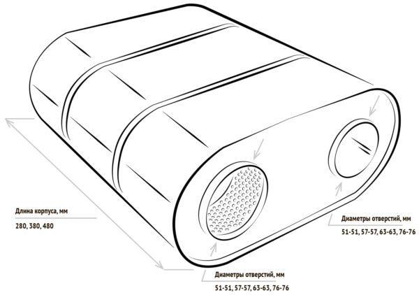 Глушитель прямоточный LS1.280.57-57