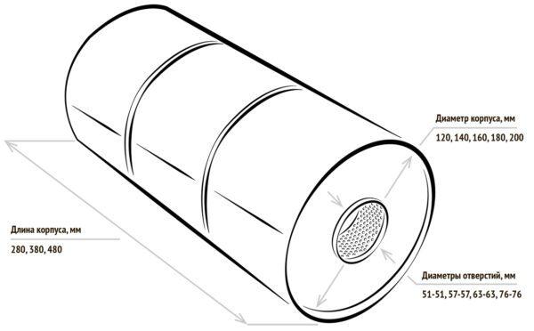 Глушитель прямоточный (с камерой) SS3.180.380.63-63