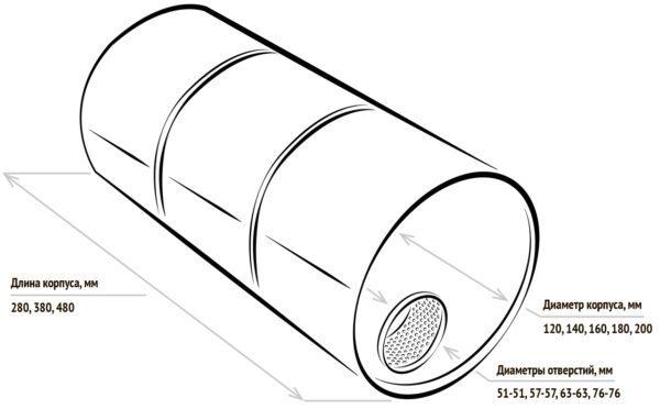 Глушитель прямоточный смещенный центр на 15мм(с камерой)SS4.120.280.51-51
